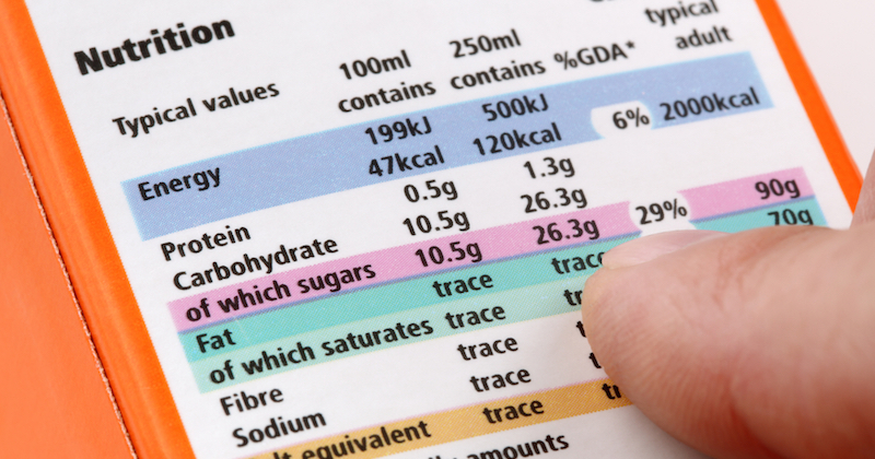 The Dangers of Hidden Sugars in Your Diet